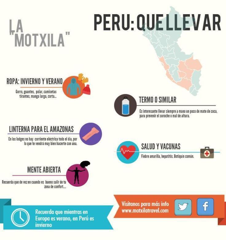 INFOGRAFIA MOTXILA PERU M